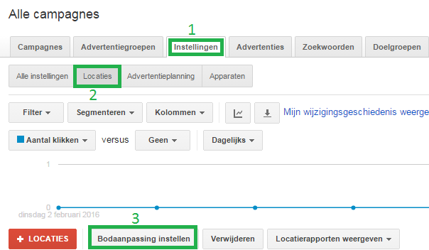 Adwords optimalisatie geografie